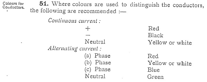 Figure 1: Regulation 51 from IEE Wiring Rules 7th Edition 1916